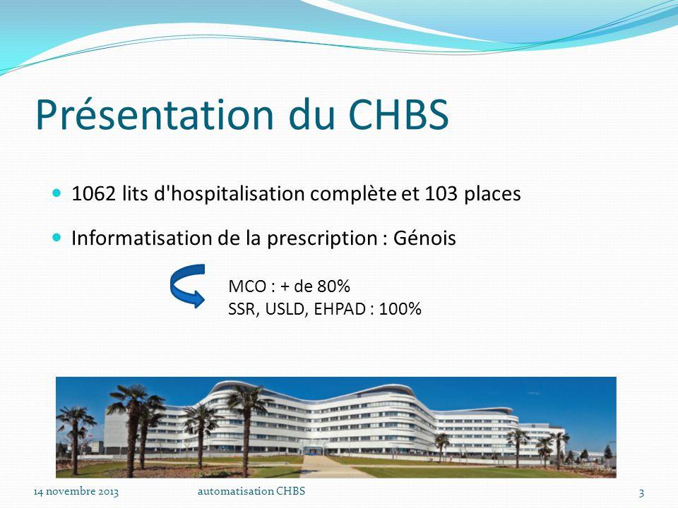 Présentation du CHBS 1062 lits d hospitalisation complète et 103 places. Informatisation de la prescription : Génois.
