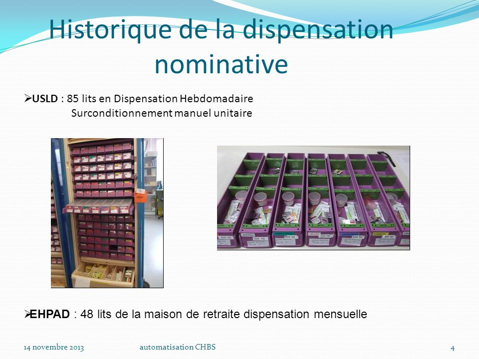 Historique de la dispensation nominative