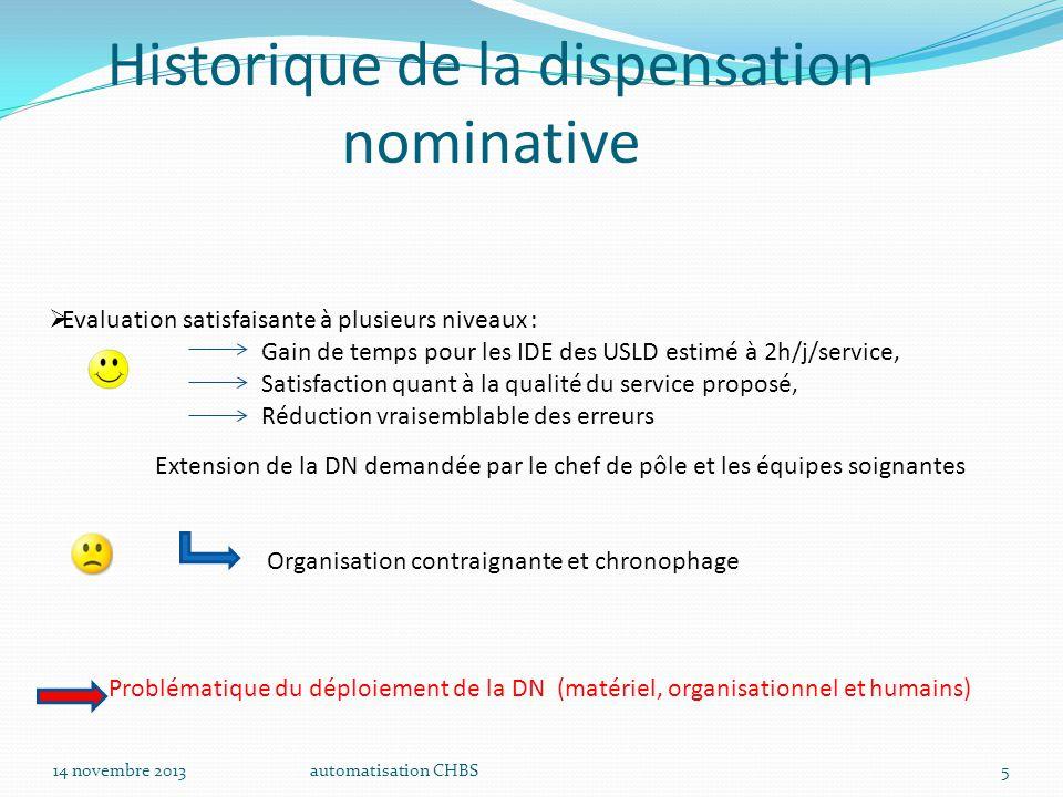 Historique de la dispensation nominative