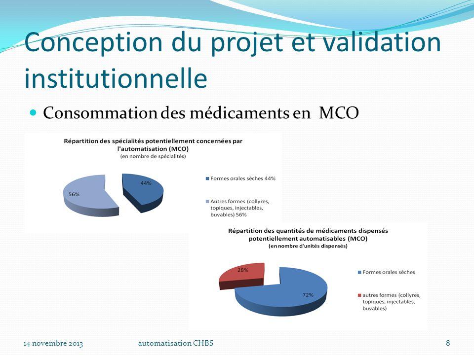 Conception du projet et validation institutionnelle