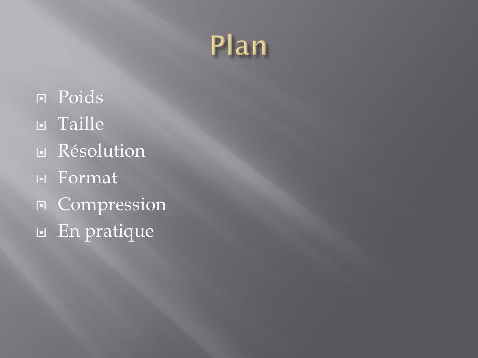 Plan Poids Taille Résolution Format Compression En pratique