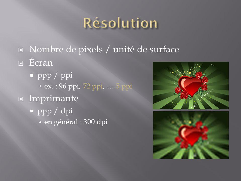 Résolution Nombre de pixels / unité de surface Écran Imprimante