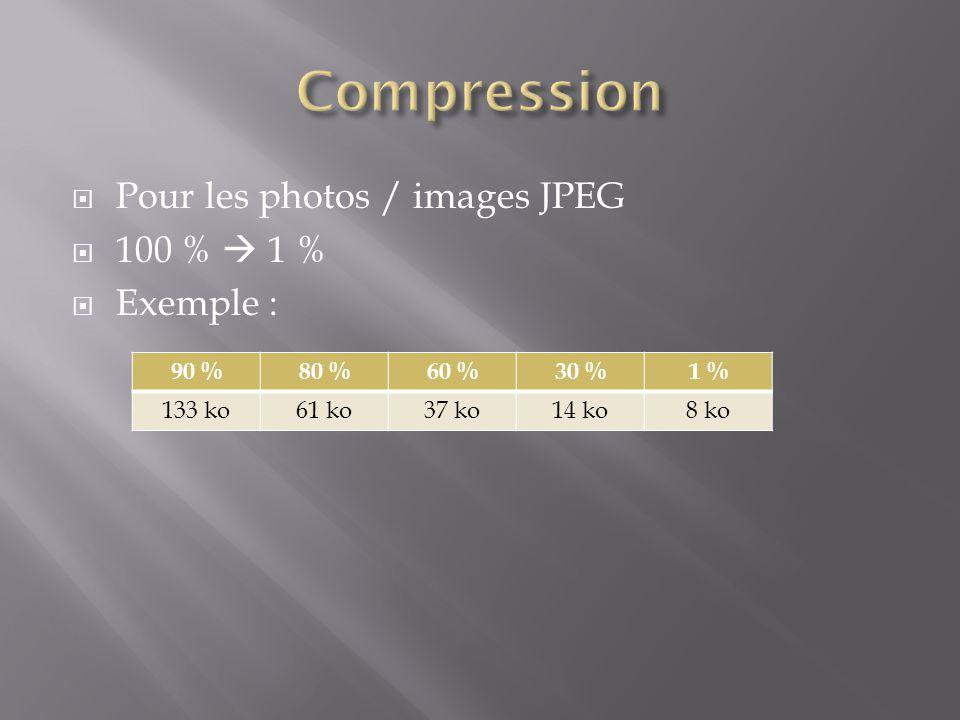 Compression Pour les photos / images JPEG 100 %  1 % Exemple : 90 %