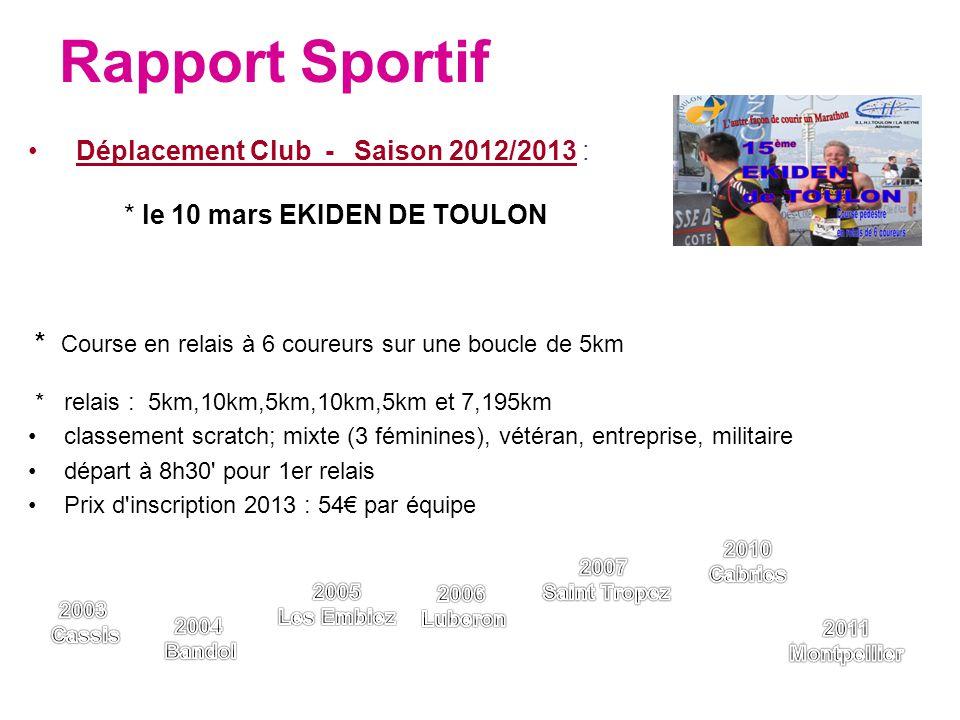 Rapport Sportif Déplacement Club - Saison 2012/2013 :