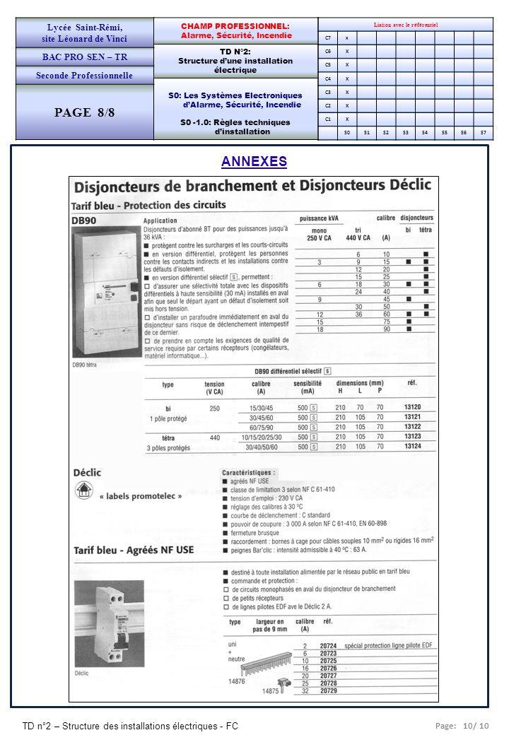 PAGE 8/8 ANNEXES Lycée Saint-Rémi, site Léonard de Vinci
