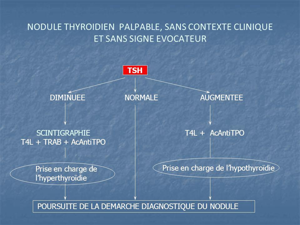 NODULE THYROIDIEN PALPABLE, SANS CONTEXTE CLINIQUE ET SANS SIGNE EVOCATEUR