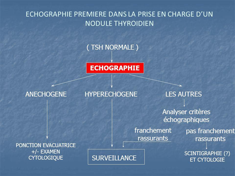 ECHOGRAPHIE PREMIERE DANS LA PRISE EN CHARGE D'UN NODULE THYROIDIEN