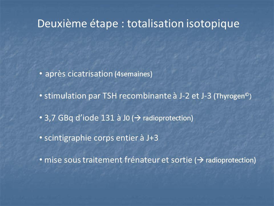Deuxième étape : totalisation isotopique