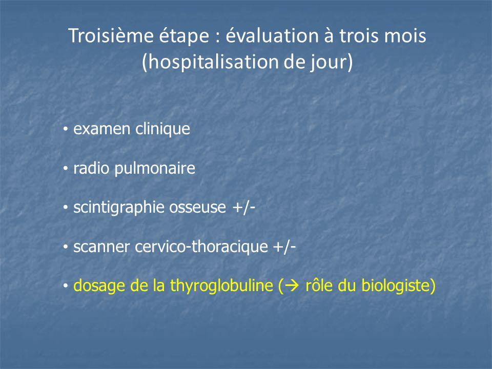 Troisième étape : évaluation à trois mois (hospitalisation de jour)