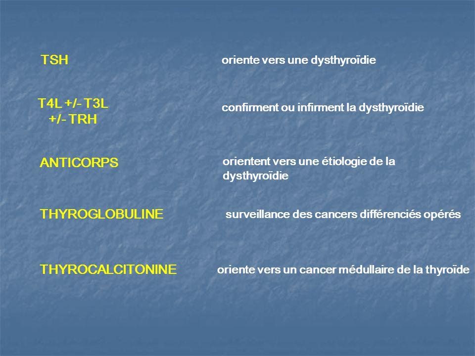 TSH T4L +/- T3L +/- TRH ANTICORPS THYROGLOBULINE THYROCALCITONINE