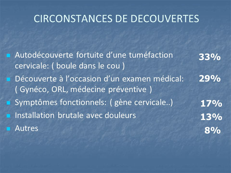 CIRCONSTANCES DE DECOUVERTES