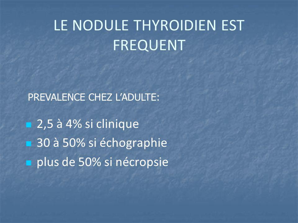 LE NODULE THYROIDIEN EST FREQUENT