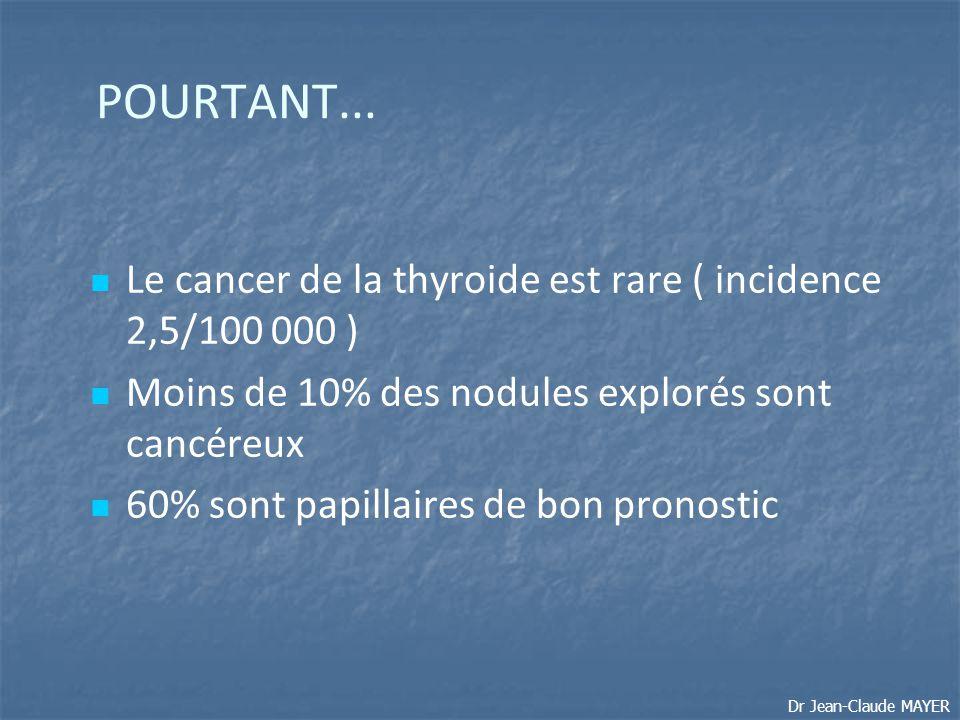 POURTANT... Le cancer de la thyroide est rare ( incidence 2,5/100 000 ) Moins de 10% des nodules explorés sont cancéreux.