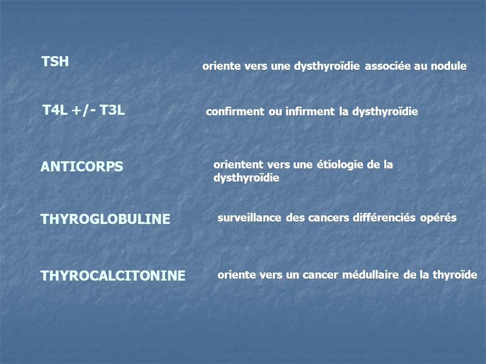 TSH T4L +/- T3L ANTICORPS THYROGLOBULINE THYROCALCITONINE