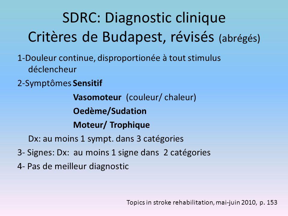 SDRC: Diagnostic clinique Critères de Budapest, révisés (abrégés)