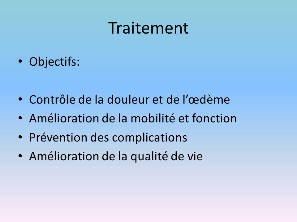 Traitement Objectifs: Contrôle de la douleur et de l'œdème