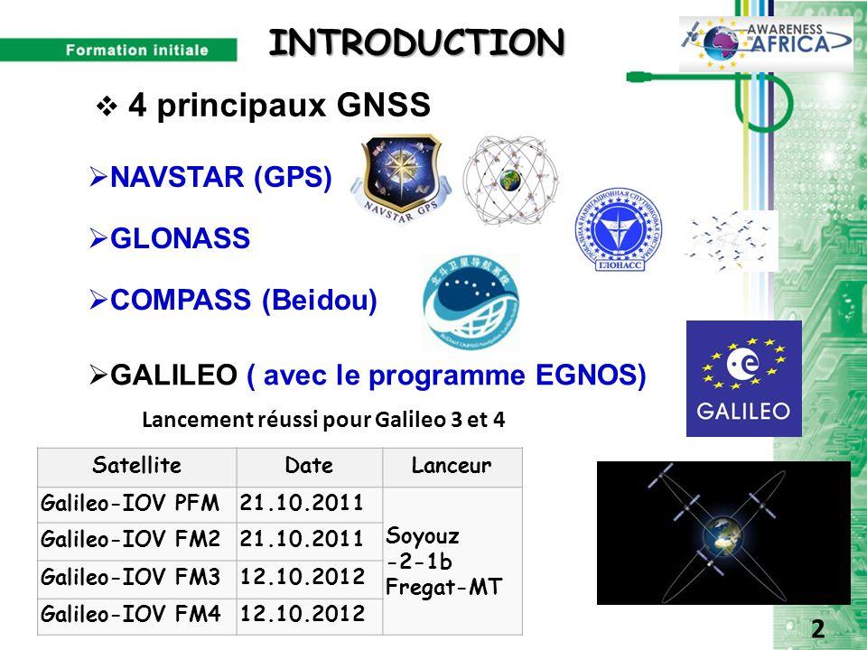 INTRODUCTION 4 principaux GNSS NAVSTAR (GPS) GLONASS COMPASS (Beidou)