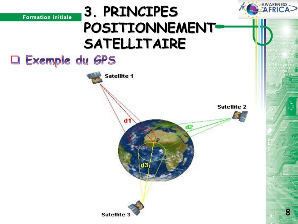 3. PRINCIPES POSITIONNEMENT SATELLITAIRE