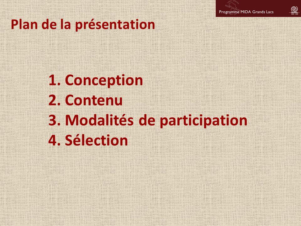 1. Conception 2. Contenu 3. Modalités de participation 4. Sélection
