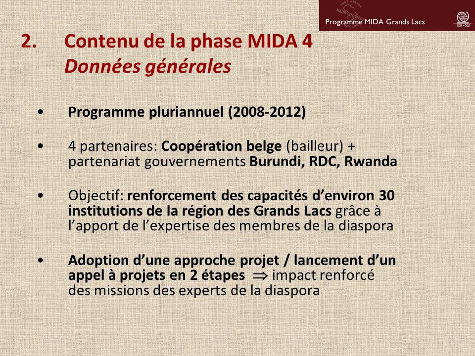 Contenu de la phase MIDA 4 Données générales