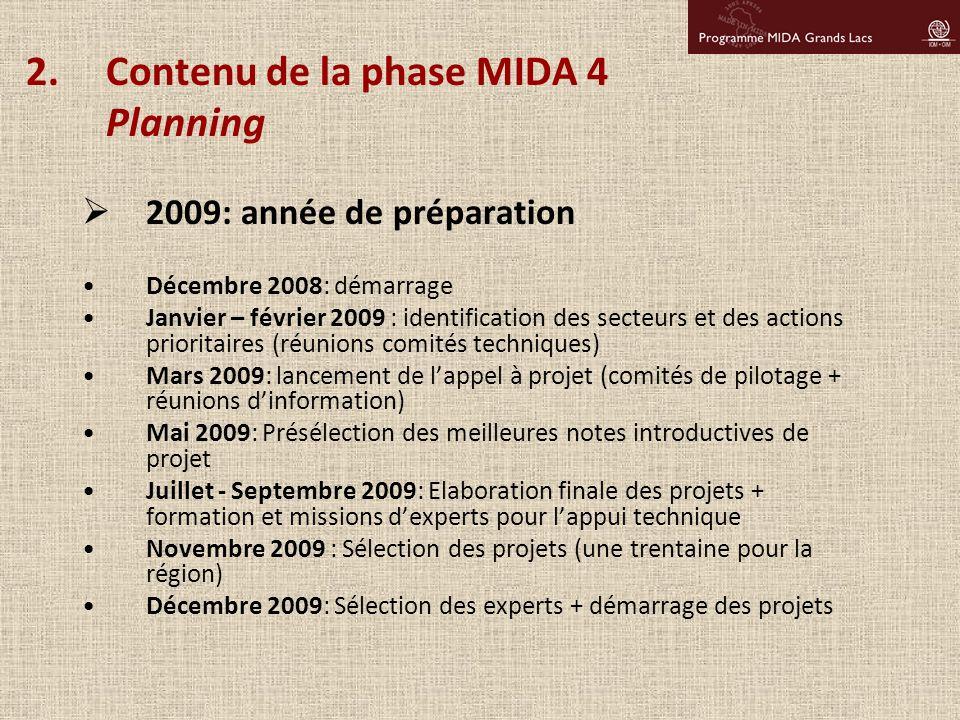 Contenu de la phase MIDA 4 Planning
