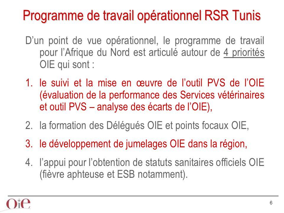 Programme de travail opérationnel RSR Tunis