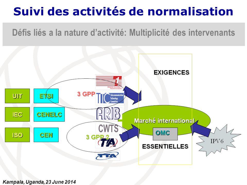 Suivi des activités de normalisation