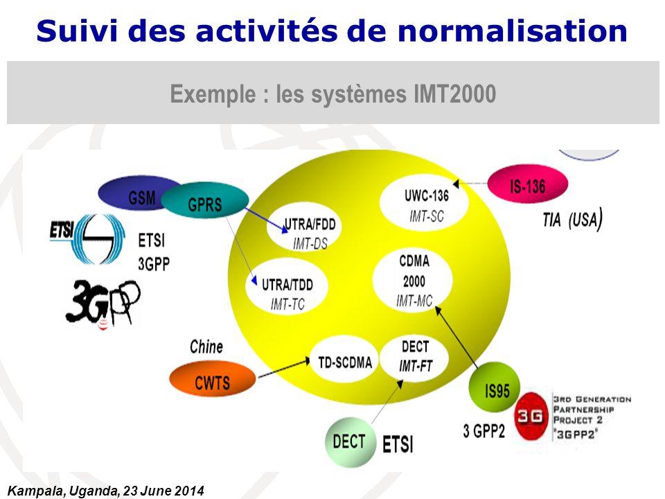 Suivi des activités de normalisation Exemple : les systèmes IMT2000
