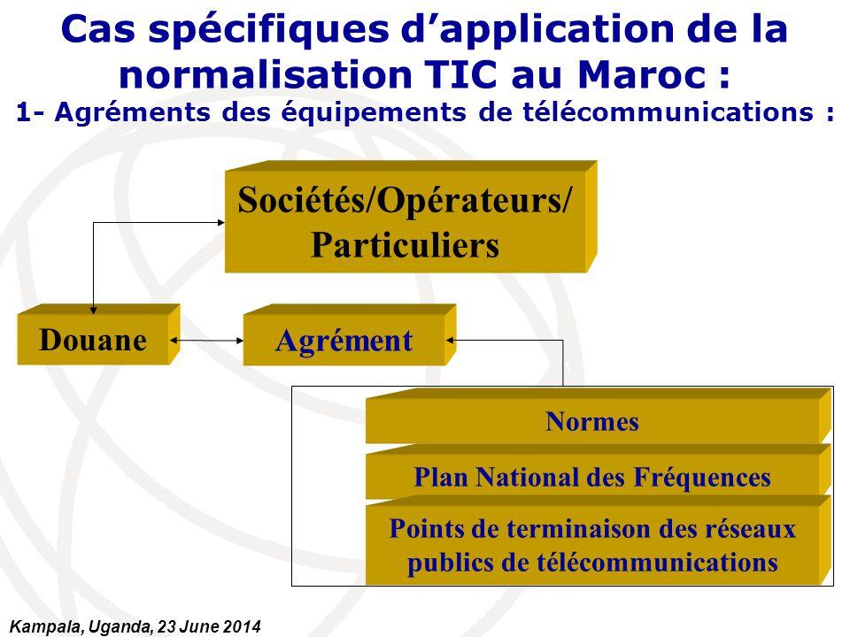 Sociétés/Opérateurs/Particuliers
