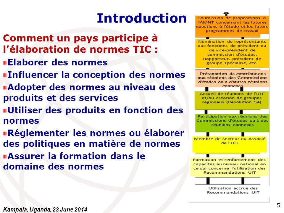 Introduction Comment un pays participe à l'élaboration de normes TIC :