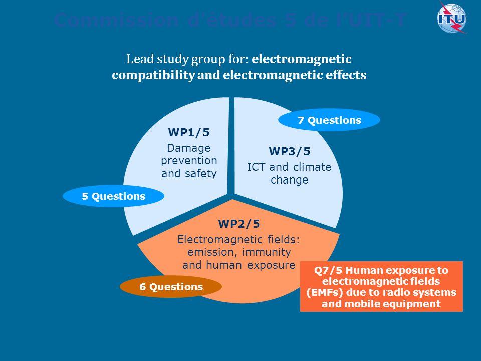 Commission d'études 5 de l'UIT-T