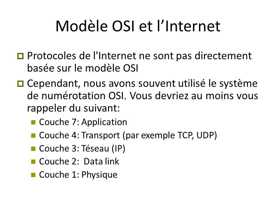 Modèle OSI et l'Internet