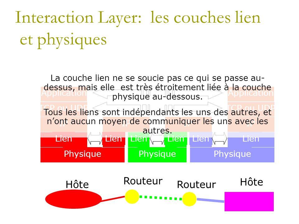 Interaction Layer: les couches lien et physiques