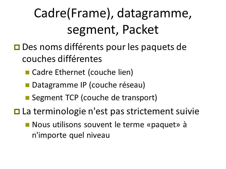 Cadre(Frame), datagramme, segment, Packet