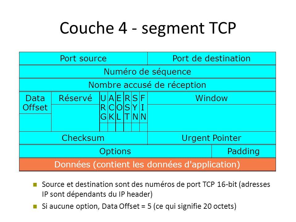 Couche 4 - segment TCP Source et destination sont des numéros de port TCP 16-bit (adresses IP sont dépendants du IP header)