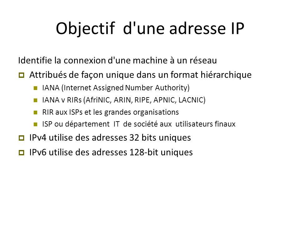 Objectif d une adresse IP