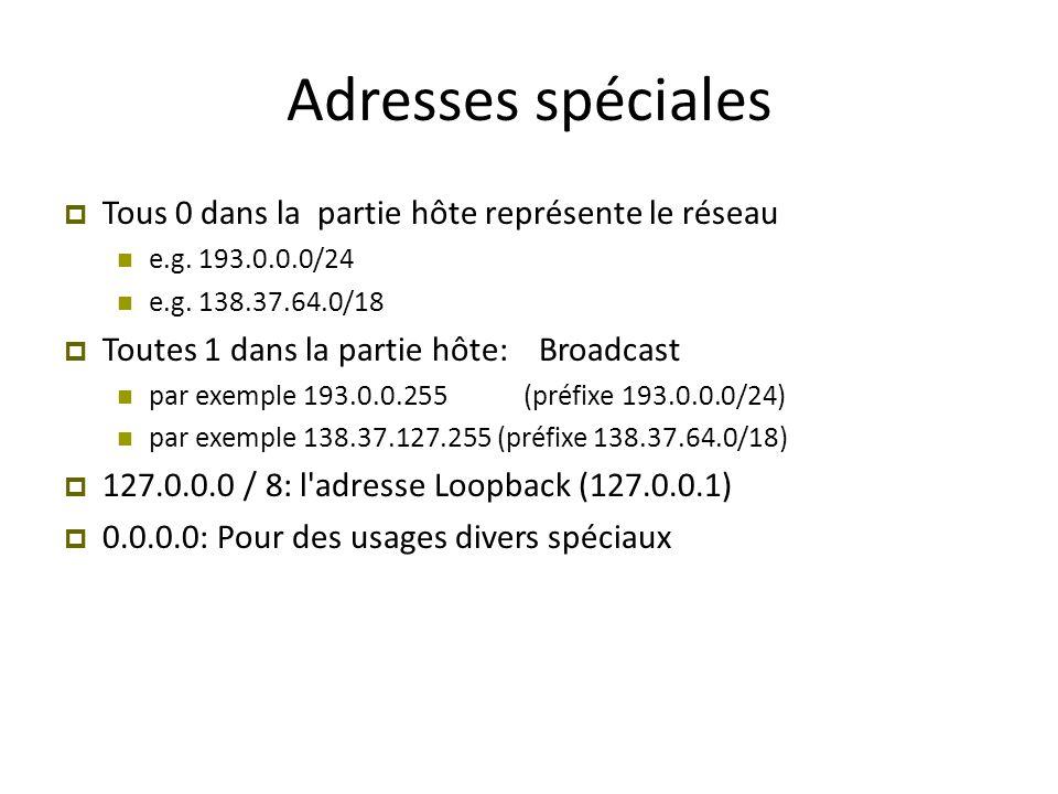 Adresses spéciales Tous 0 dans la partie hôte représente le réseau