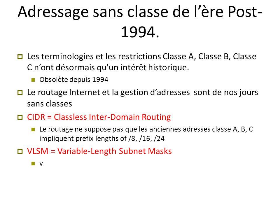 Adressage sans classe de l'ère Post-1994.
