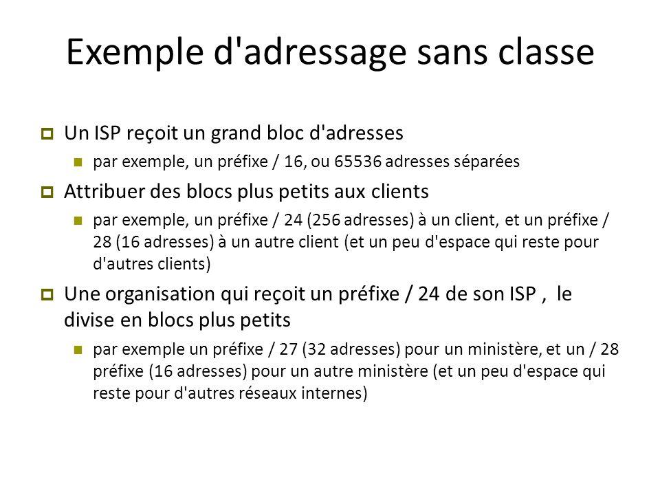 Exemple d adressage sans classe