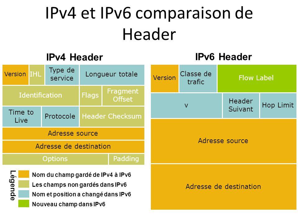 IPv4 et IPv6 comparaison de Header