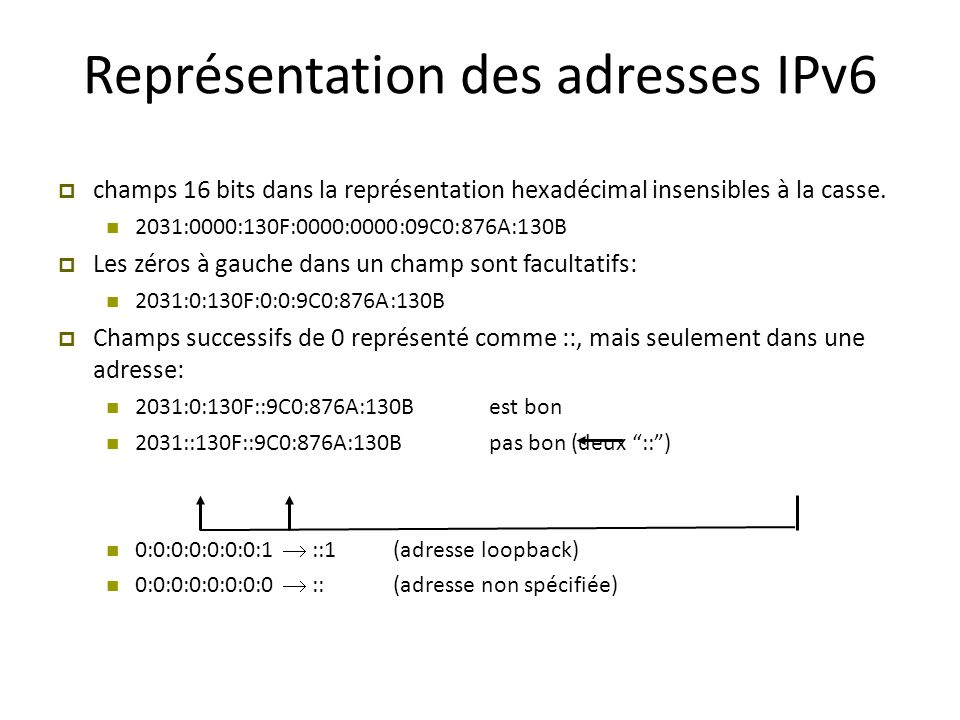 Représentation des adresses IPv6