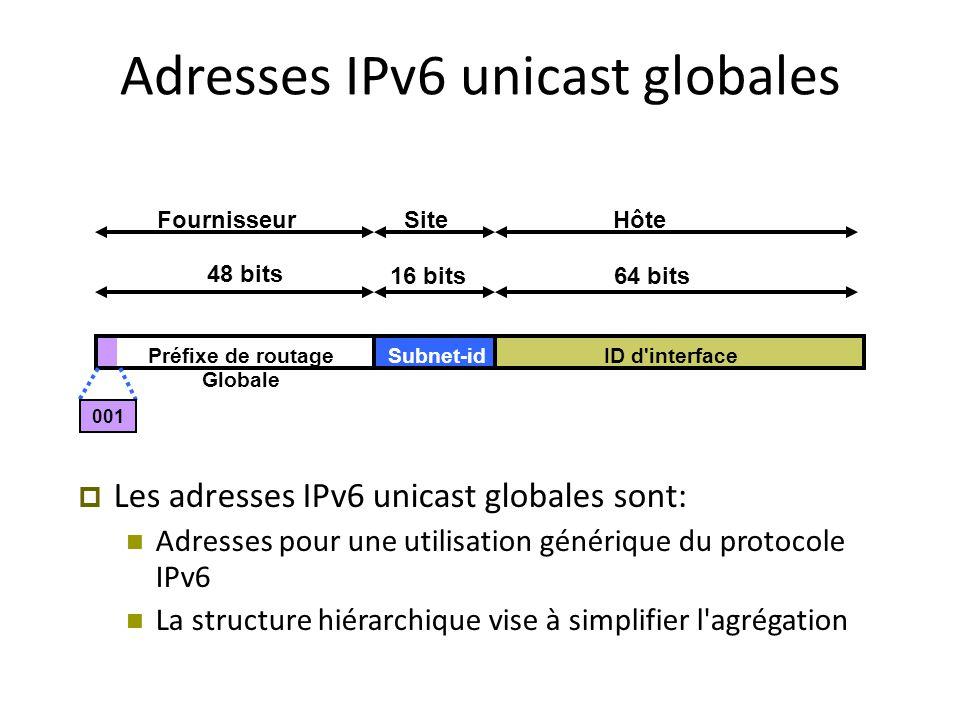 Adresses IPv6 unicast globales