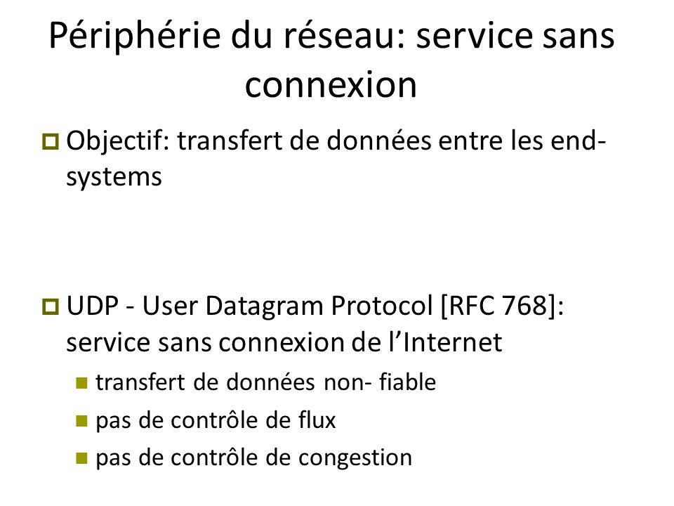 Périphérie du réseau: service sans connexion