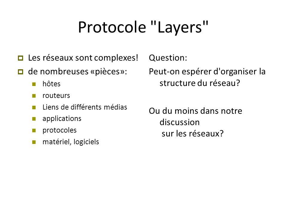 Protocole Layers Les réseaux sont complexes! de nombreuses «pièces»: