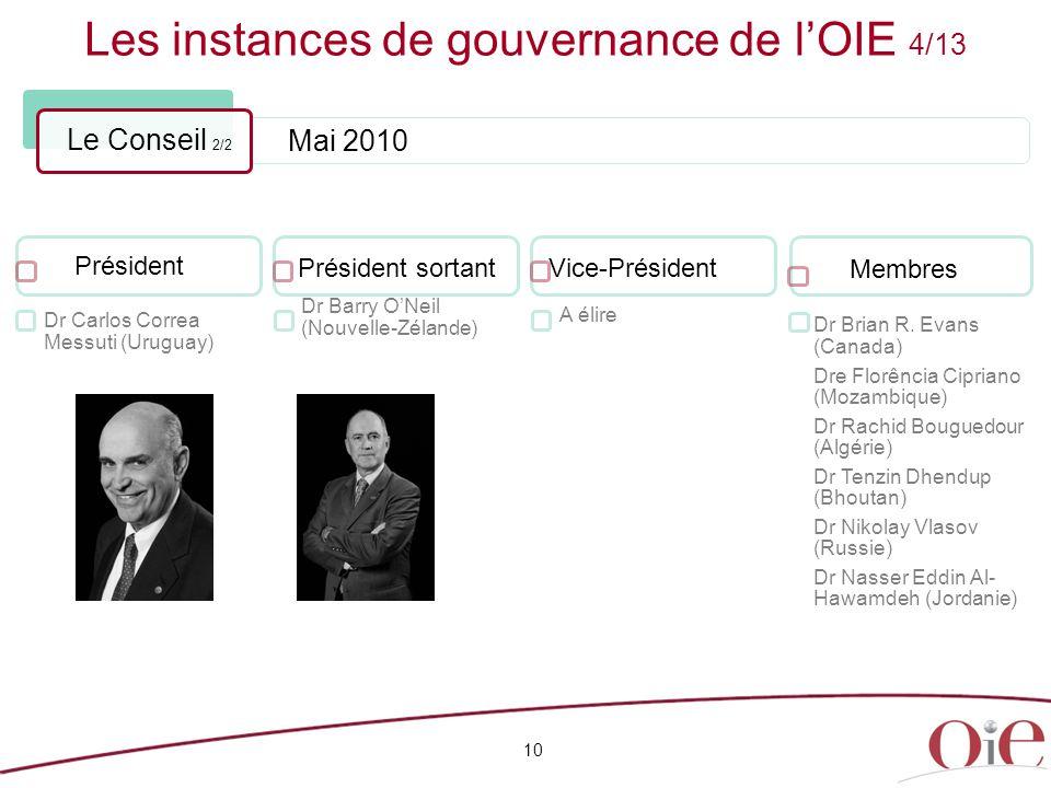Les instances de gouvernance de l'OIE 4/13
