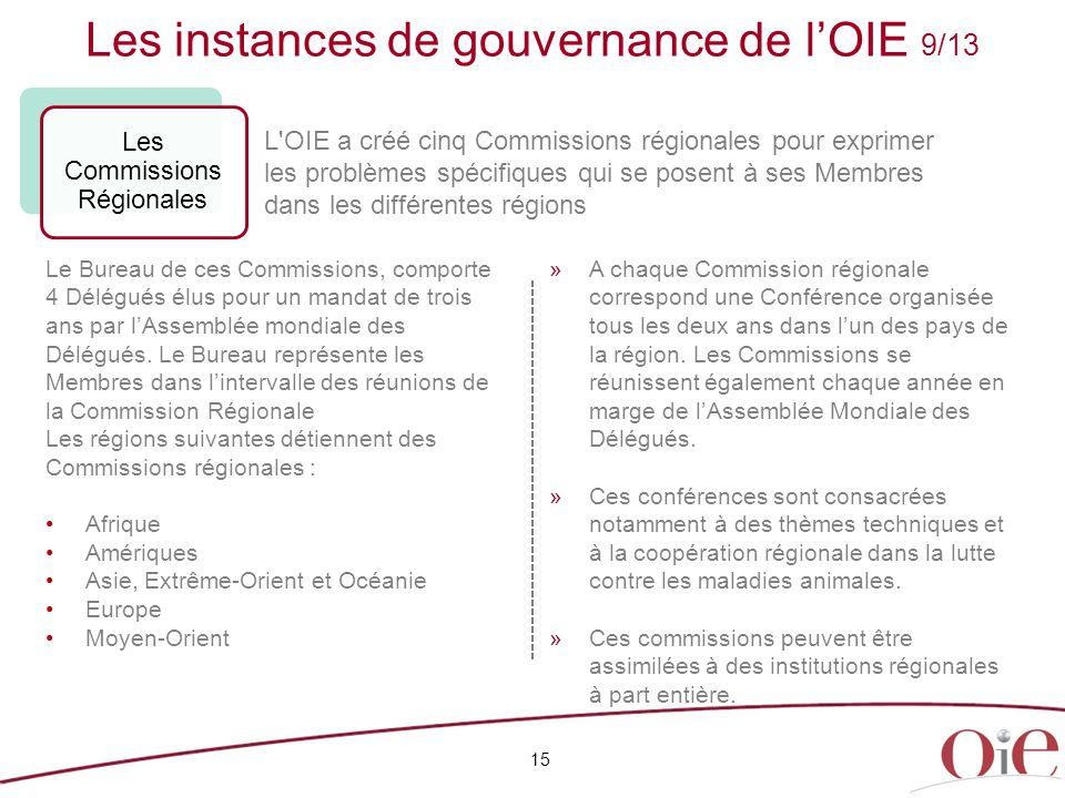Les instances de gouvernance de l'OIE 9/13