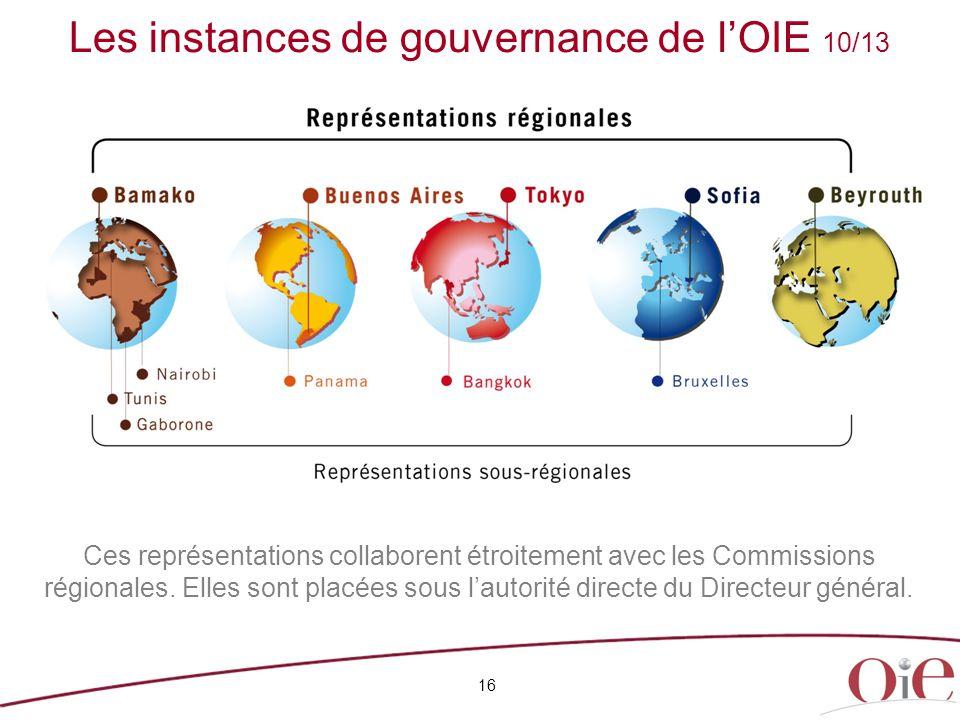 Les instances de gouvernance de l'OIE 10/13
