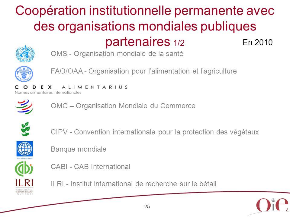 Coopération institutionnelle permanente avec des organisations mondiales publiques partenaires 1/2