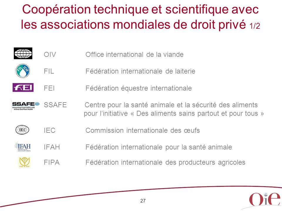 Coopération technique et scientifique avec les associations mondiales de droit privé 1/2
