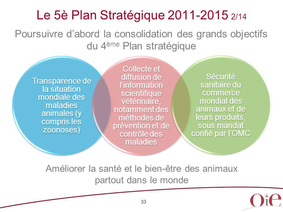 Le 5è Plan Stratégique 2011-2015 2/14